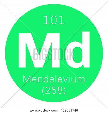 Mendelevium Chemical Element
