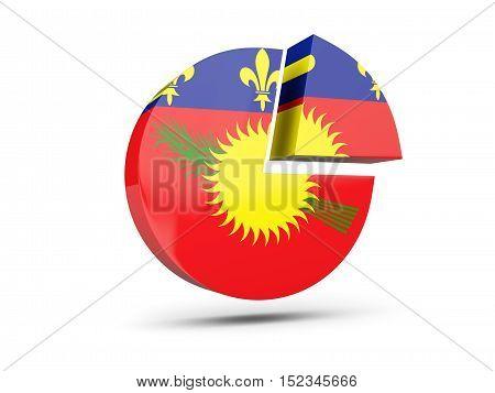 Flag Of Guadeloupe, Round Diagram Icon