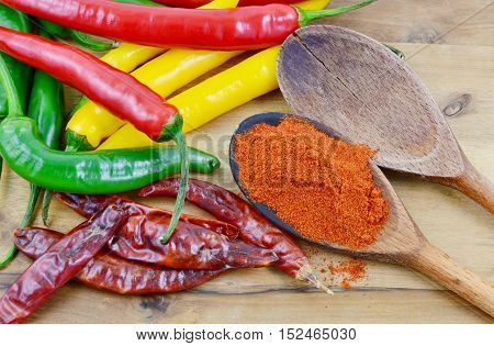 Processing various types of paprika. fresh paprika, dried paprika,Paprika powder