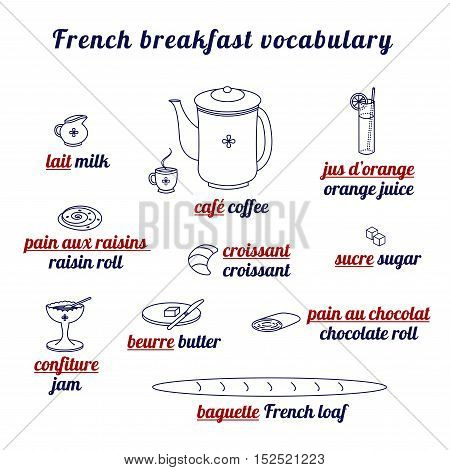 French breakfast traditional entries. French terms translated into English. Concept print for language studies, coloring pages, restaurant menus, napkins, serviettes, placemats & coasters.