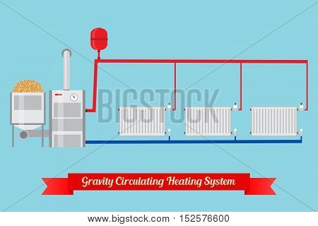 Energy-saving heating system. Pellet boiler, heating systems with wood. Manifold with Pump. Gravity Circulating Heating System. Green energy. Vector.