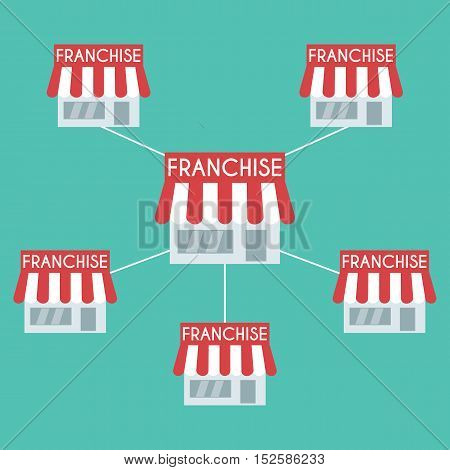 Franchise business concept. Franchise  concept vector .