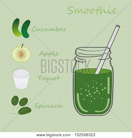 Doodle style. Spinach smoothie. Recipe detox cocktail with cucumber, yogurt, apple, spinach.