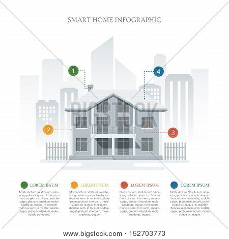 Smart home infographic. Infographic template smart house with modern air circulation system. Modern building. Efficient heating of the house. Vector Illustration in flat style.