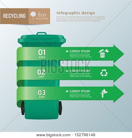 Recycle waste bins infographic Waste types segregation recycling conceptpaperorganicplastic on paper craft die-cut.Green and Sustainable. illustration green ecology recycle concept design.