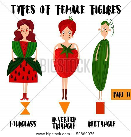 Types Of Female Figures In Cartoon Design.part Ii: Hourglass, Rectangle, Inverted Triangle .female B