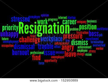 Resignation, Word Cloud Concept 2