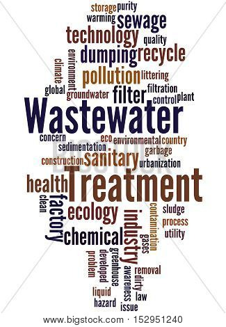 Wastewater Treatment, Word Cloud Concept 3
