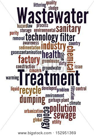 Wastewater Treatment, Word Cloud Concept 7