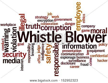 Whistle Blower, Word Cloud Concept 8
