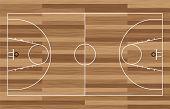 basketball court outline with wooden floor of gymnasium poster