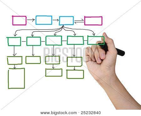Hand-Zeichnung-Flow-Chart