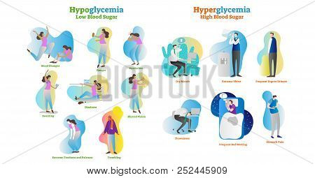 Hyperglycemia And Hypoglycemia Vector Illustration Collection Set. Isolated And Labeled Symptom, Dia