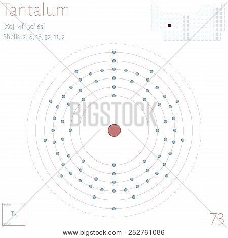 Large And Colorful Infographic On The Element Of Tantalum.