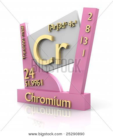 Chromium Form Periodic Table Of Elements - V2