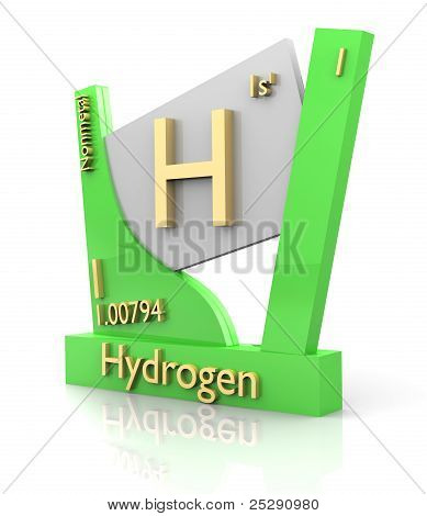 Hydrogen Form Periodic Table Of Elements - V2