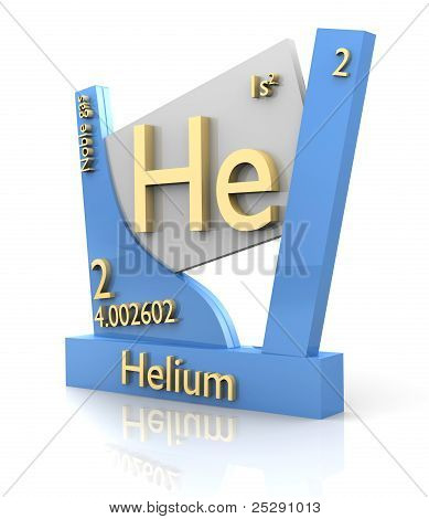 Helium Form Periodic Table Of Elements - V2