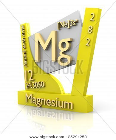 Magnesium Form Periodic Table Of Elements - V2