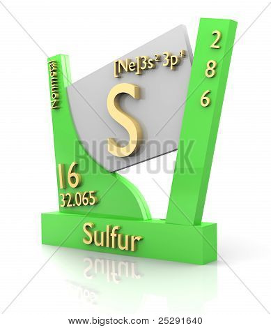 Sulfur Form Periodic Table Of Elements - V2