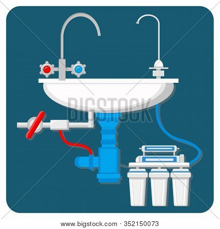 Water Purification System Vector Illustration. Cartoon Pipes And Filter Cartridges Under Kitchen Sin
