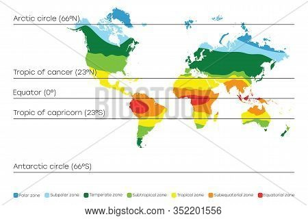World Map With Climate Zones, Equator And Tropic Lines, Arctic And Antarctic Circle. Vector Illustra