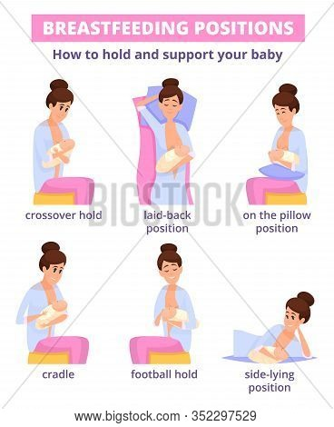 Breastfeeding Positions. Pregnant Parenting Women Breast Lactation Baby Milk Vector Characters. Moth