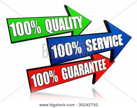 100 Percents Quality, Service, Guarantee