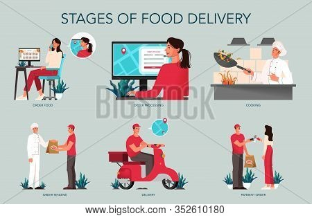 Food Delivery From Food Service To Client Set. Woman Ordering Food