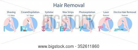 Hair Removal Methods For Women And Duration Set. Epilation Beauty