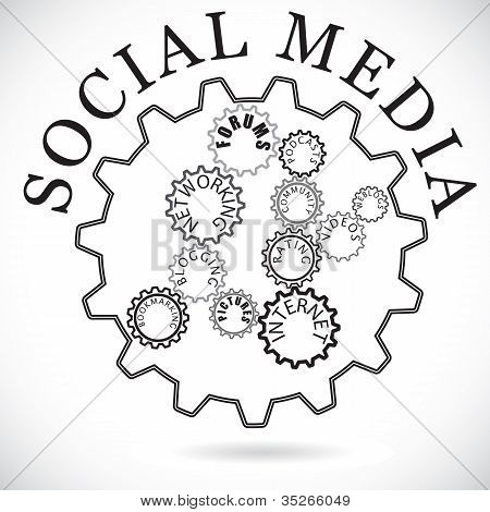 Social Media Components Shown In Cog Wheels Working Together Synchronously. The Components Include B