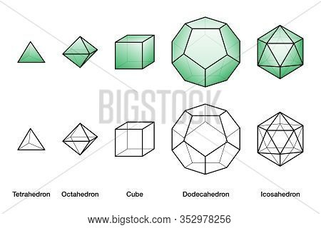Green Platonic Solids And Wireframe Models, All Bodies With Equal Side Lengths. Regular Convex Polyh