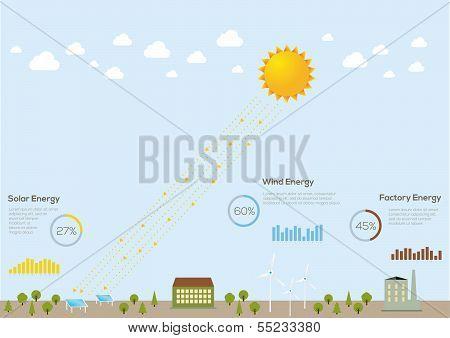 Ecology city, infographics vector elements.