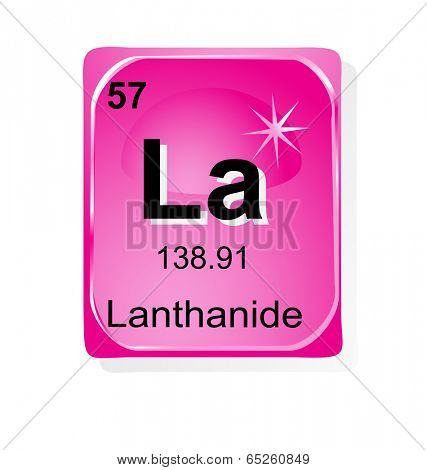 Lanthanide chemical element with atomic number, symbol and weight