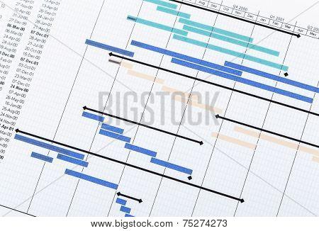 Project planning gantt chart