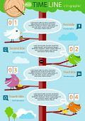Timeline infographic, four step. The conceptual branch - bird with speech bubble poster