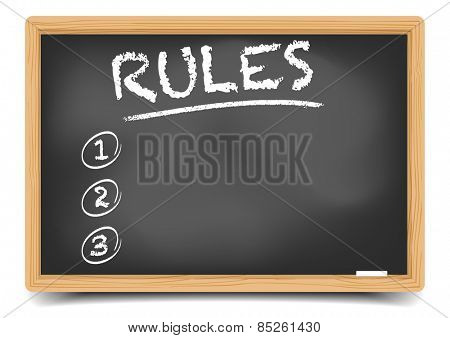 detailed illustration of a blackboard with an empty Rules List, eps10 vector, gradient mesh included poster