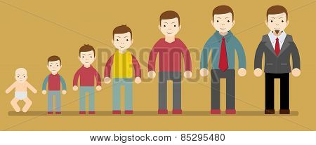 Man Aging Age Human Life Young Growing Old Process Stage Development Figure Pictogram Icon