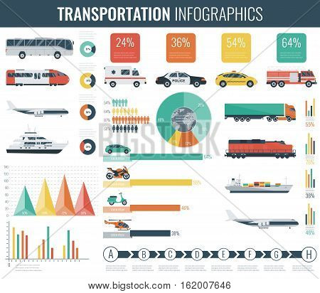 Transportation Infographics set. Individual and public transport with graphs and charts. Vector illustration