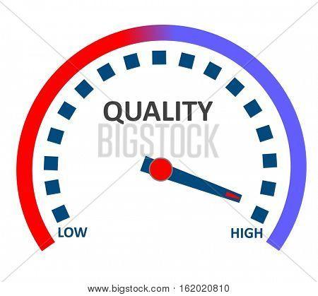 Quality gauge