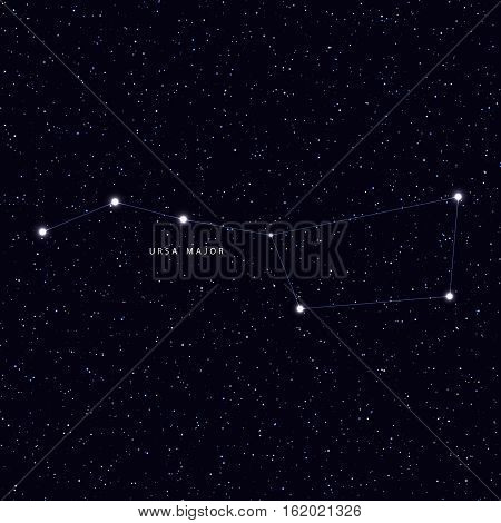 Sky Map with the name of the stars and constellations. Astronomical symbol constellation Ursa Major