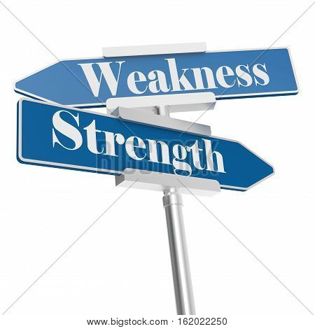 Strength And Weakness Signs