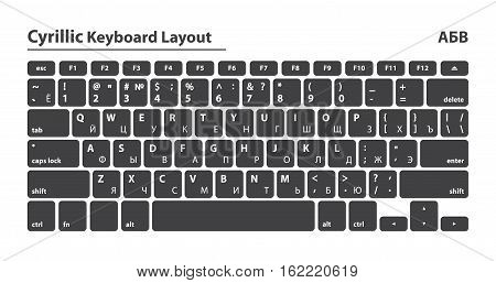 Cyrillic alphabet keyboard layout set - Isolated Vector Illustration