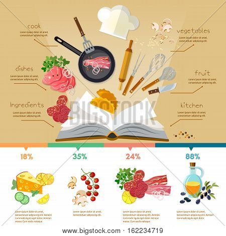 Cookbook flat style cooking food infographic cooking kitchenware and food vector illustration