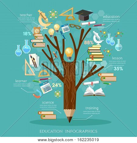 Education tree of knowledge open book of knowledge effective modern education template design.