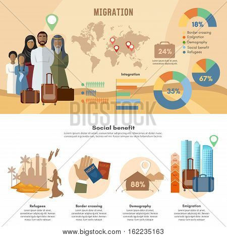 Refugee crisis infographic vector. Victims of war immigration arab family social assistance for refugees passport camp suitcase vector illustration