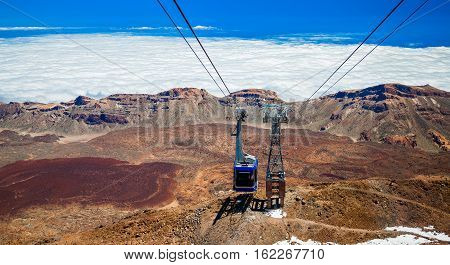 Funicular Goes Up To The Volcano Teide