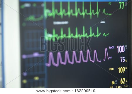 Electrocardiograph In Hospital Surgery