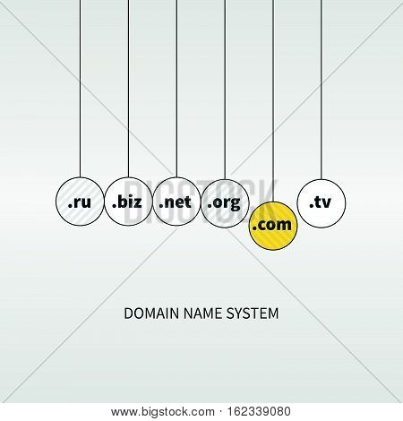 Domain Name Services In The Balls.