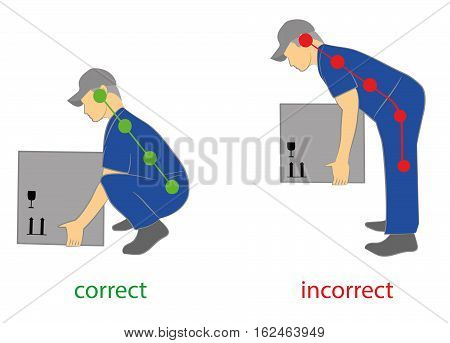 Correct posture to lift a heavy object safely. Illustration of health care. vector illustration poster