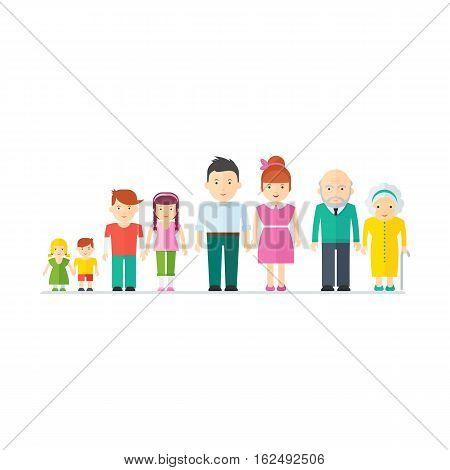 Aging concept of female and male characters. Family dynasty. The genealogy of the ancestors to descendants. Flat vector cartoon cycle of life illustration. Objects isolated on a white background.